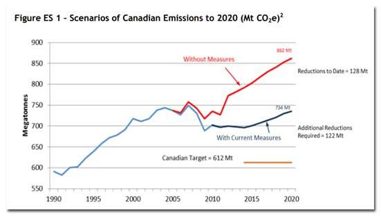 emissions-chart.jpg