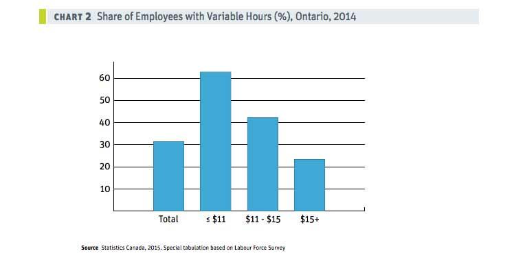 workers-hours.jpg