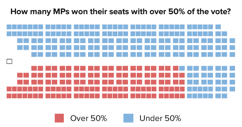 50percent-seats.png