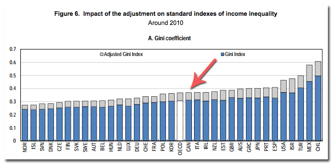 oecd-inequality-world-arrow.png