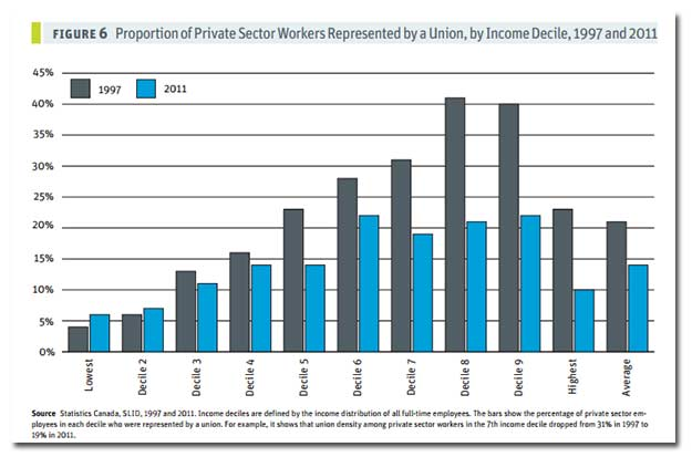 private-sector-union-chart.jpg
