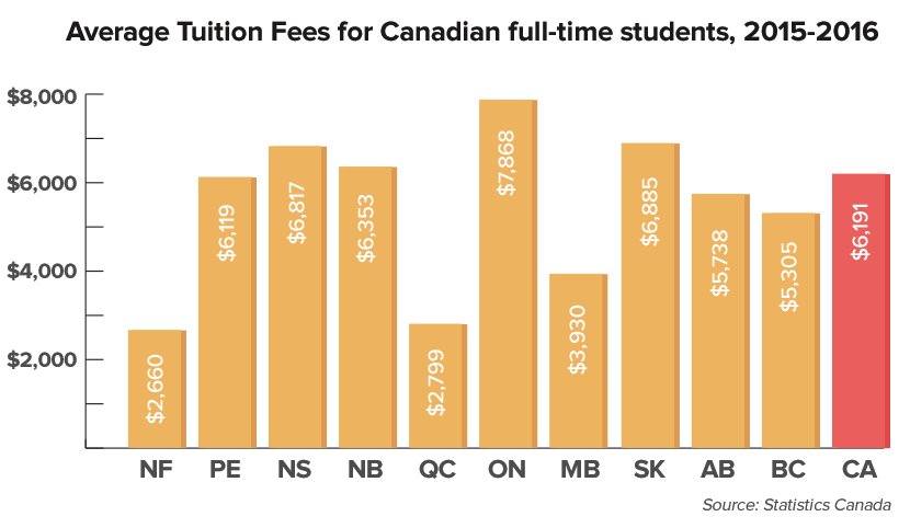 tuitionfees-2016.png