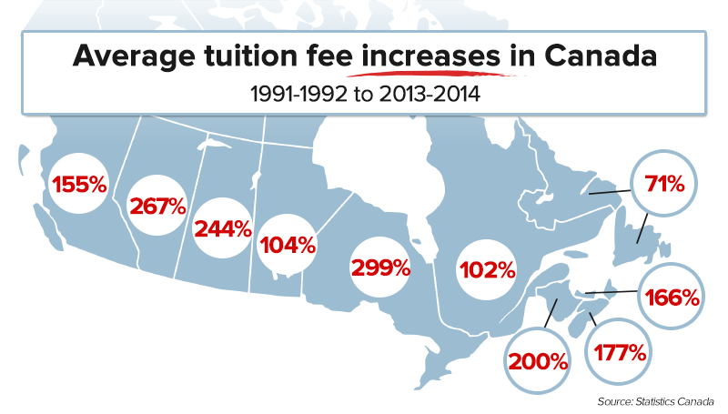 tuitionfees-map.png