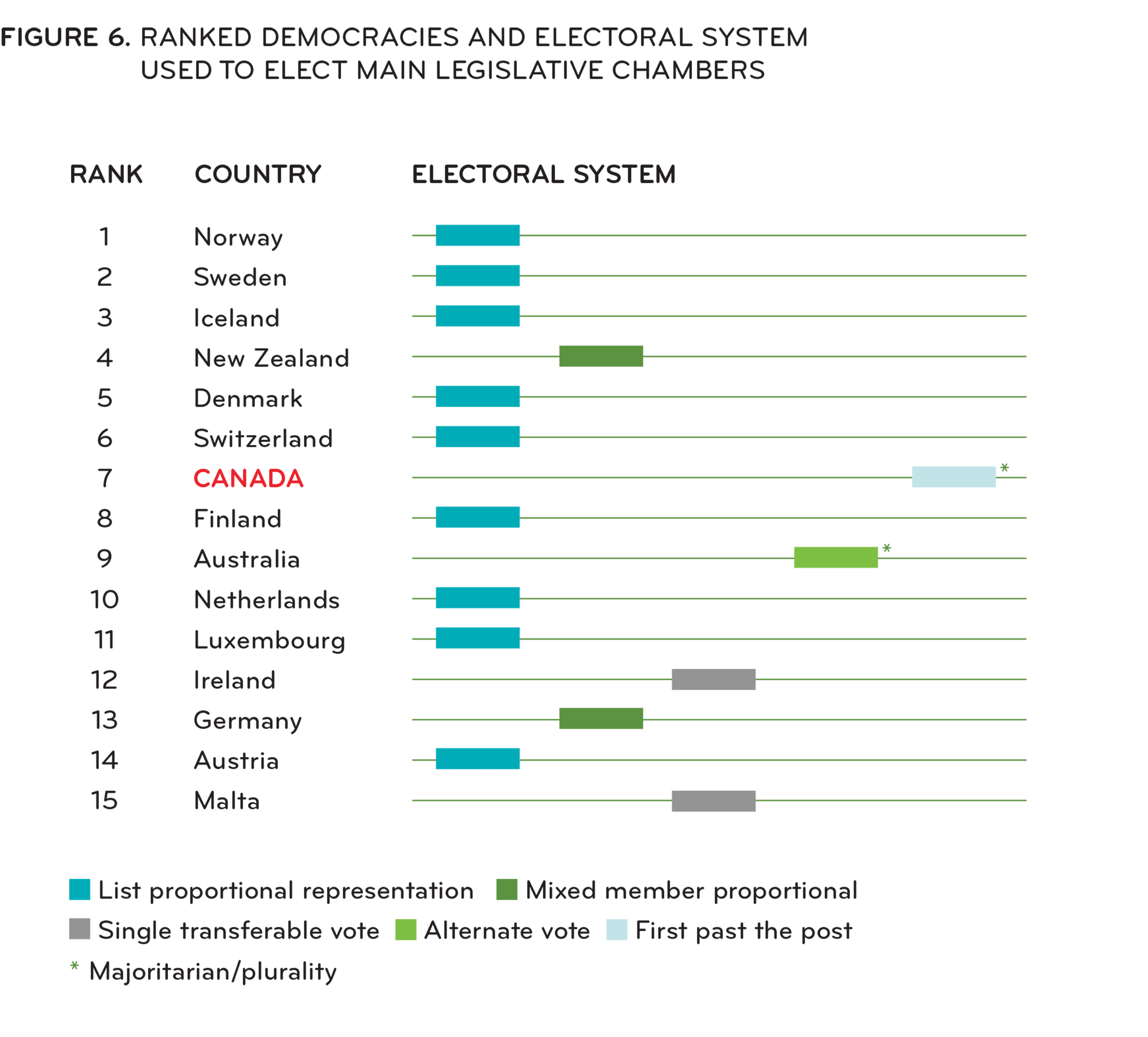 westminster electoral system essay Read this essay on how far does the westminster electoral system ensure  strong and stable government come browse our large digital warehouse of free .