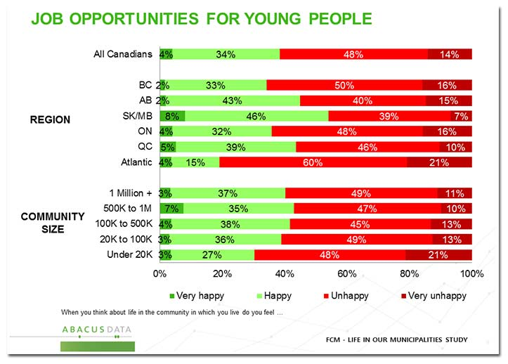abacus-opportunitiesyouth.jpg