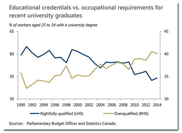 pbo-underemployment.jpg
