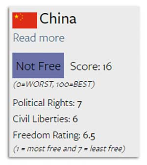 china-freedomhouse.jpg