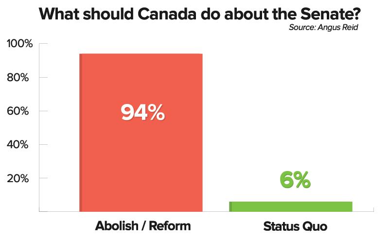 senate-poll.png