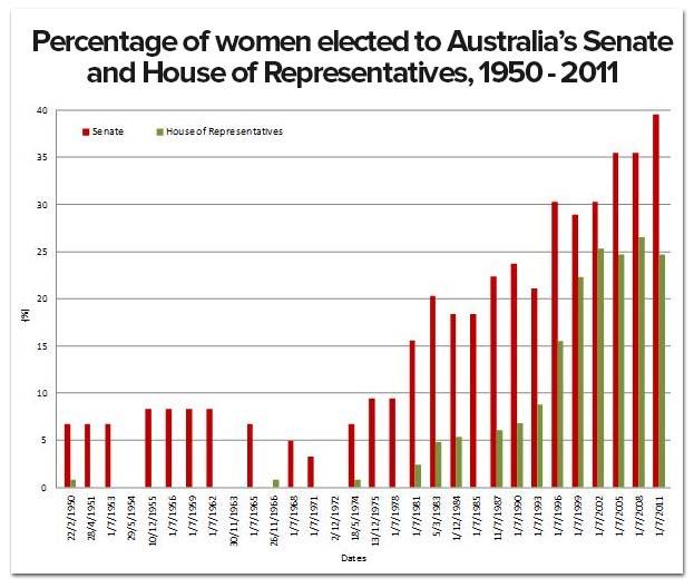 australia-elect-women.jpg
