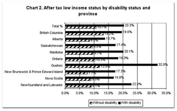 disability-province.jpg