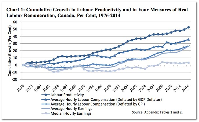 productivity-wages1.jpg