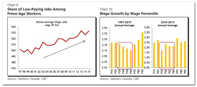 cibc-chart3.jpg