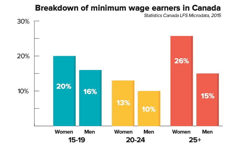 breakdown-minwage.png