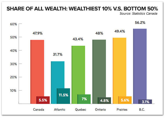 wealth-bc-1.jpg