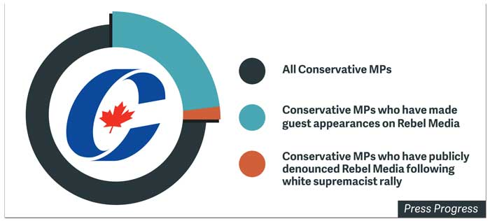 cpc-denounce-rebel-piechart.jpg