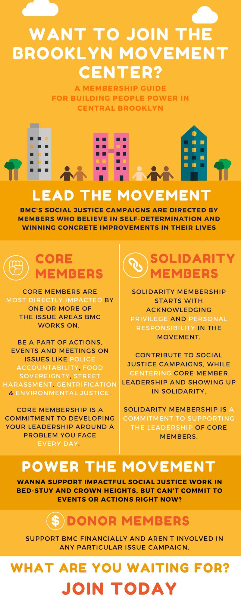 Membership_Infographic_(1).png
