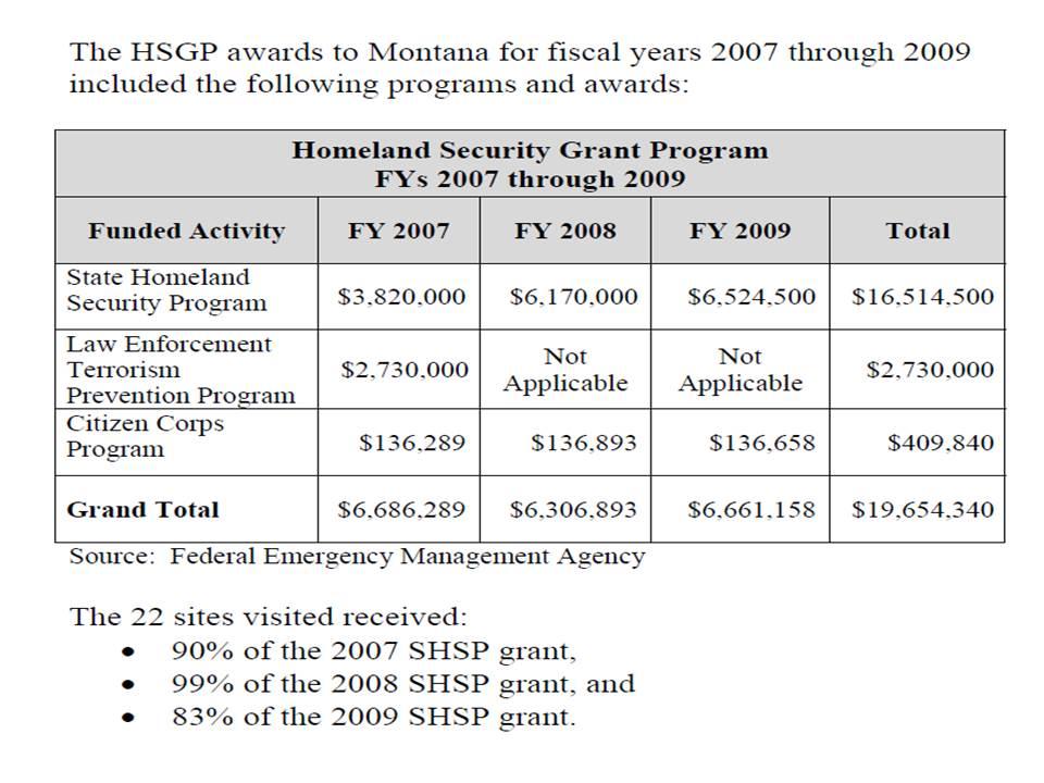 Federal_funding_.jpg