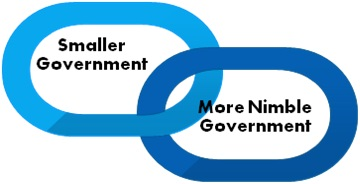 nimble_government.jpg