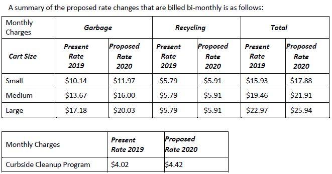 Trash_Rates_Proposed_2019.jpg