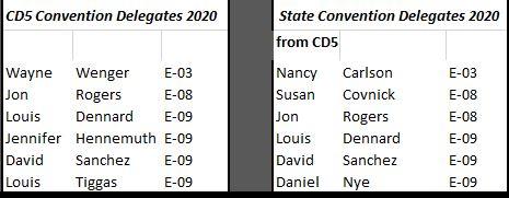 CD5_Delegate_Slate.JPG