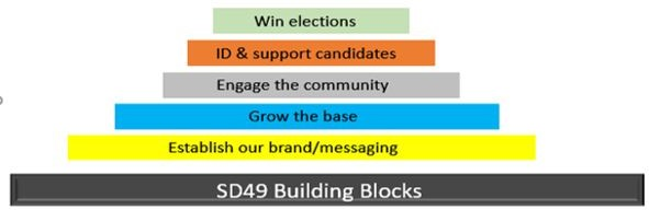 SD49_Building_Blocks_(2).JPG