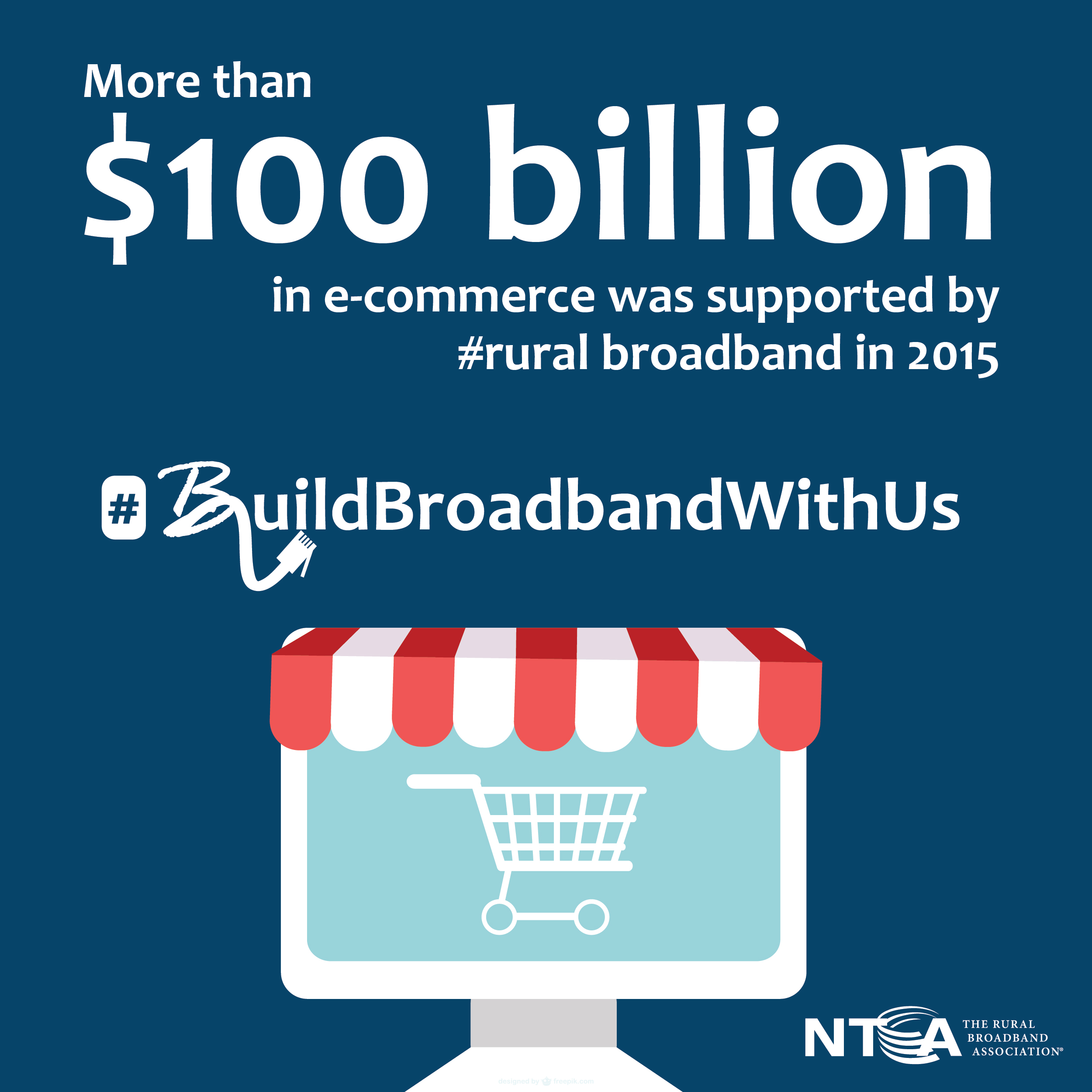 More than $100 billion in e-commerce was supported by #rural broadband in 2015