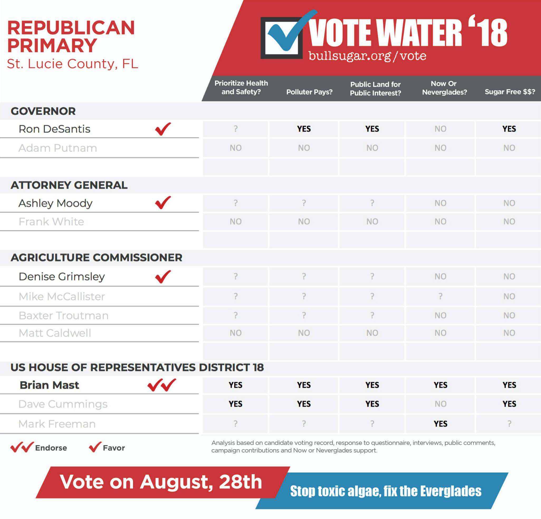 RepublicanFullGuides_StLucie2.jpg