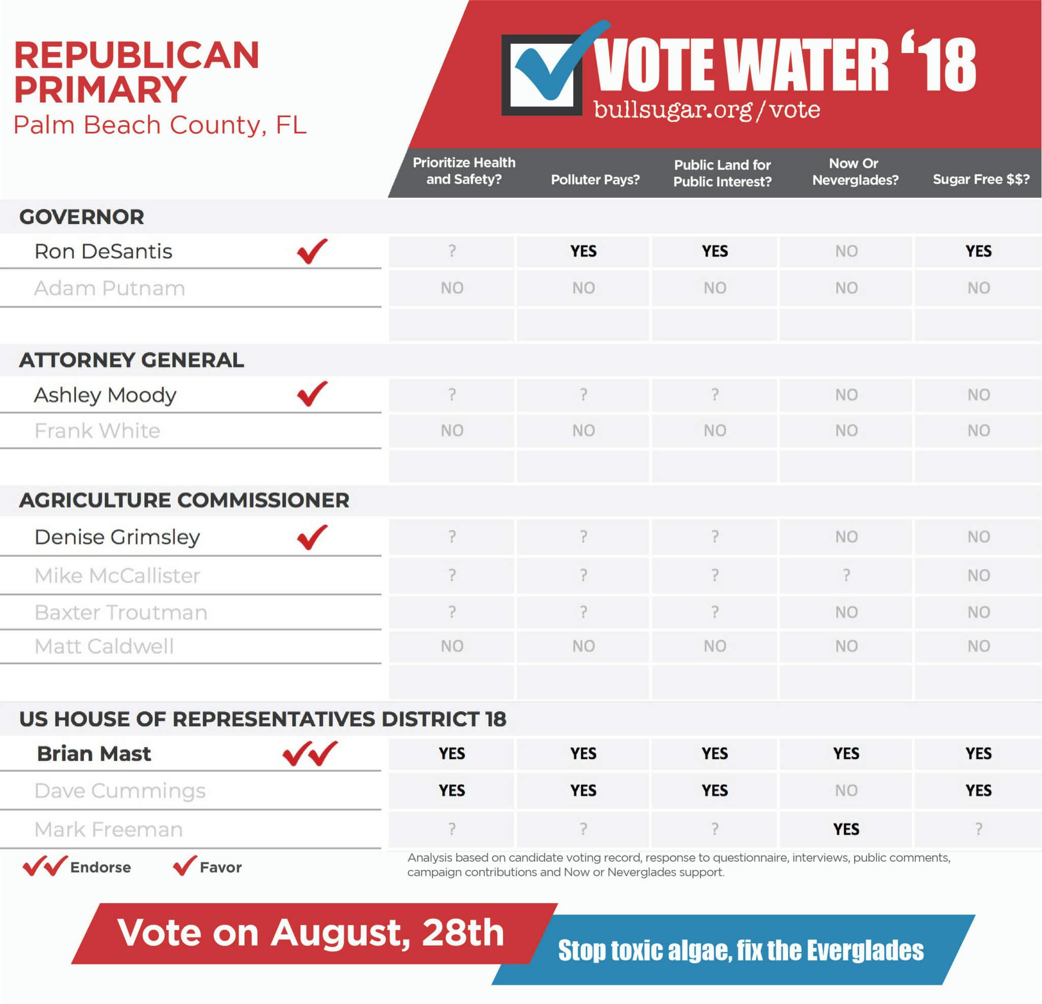 RepublicanFullGuides_PalmBeach2.jpg