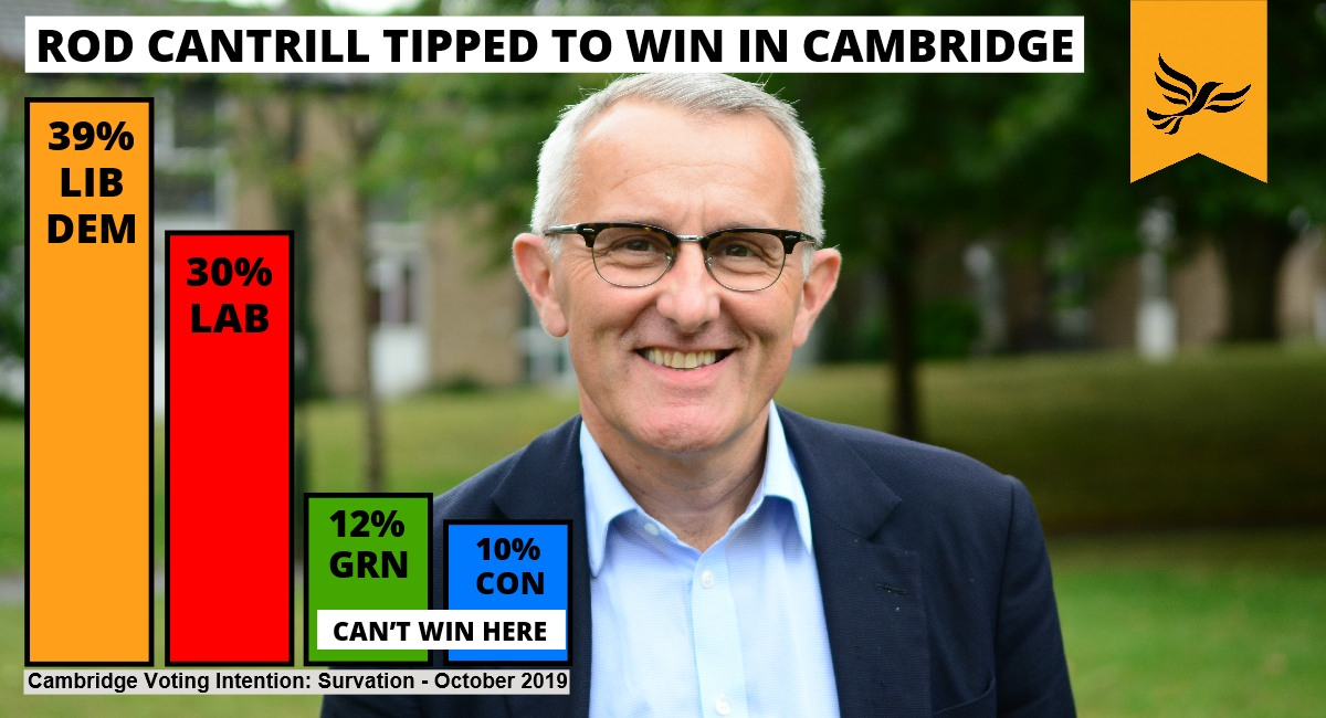 ROD CANTRILL TIPPED TO WIN IN CAMBRIDGE
