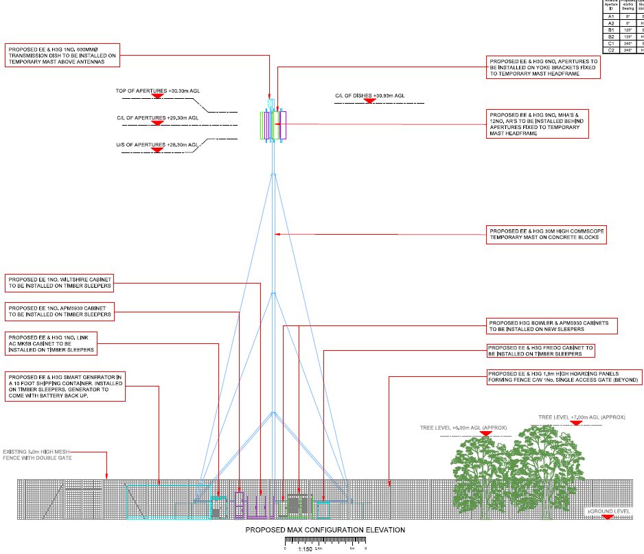 Proposed mast on Jesus Green