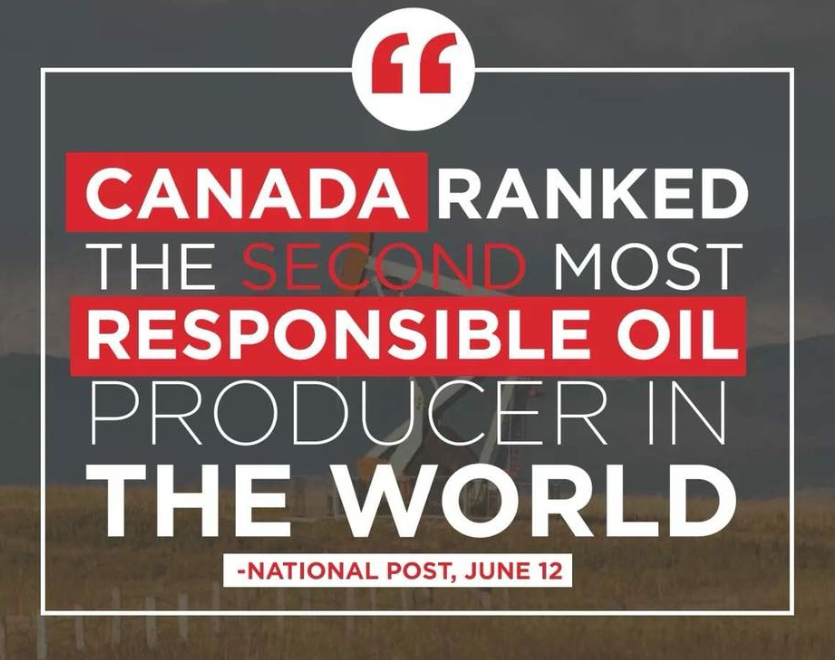 canada ranks the second most responsible oil producer in the world