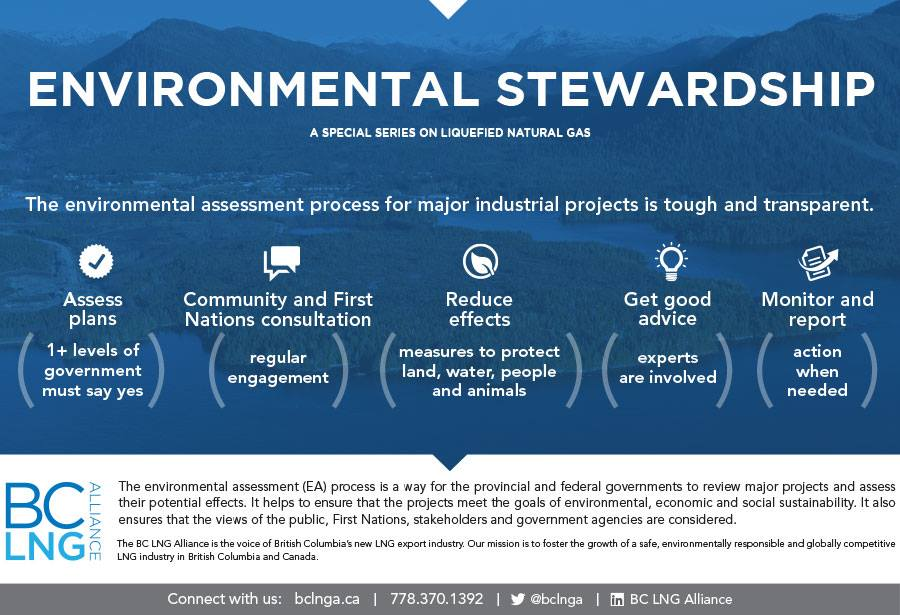 BC LNG Environmental Stewardship