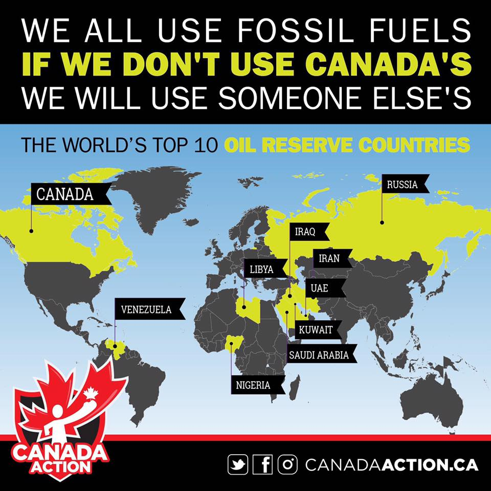 Canada Action - If we don't use Canada's fossil fuels, we will use someone elses