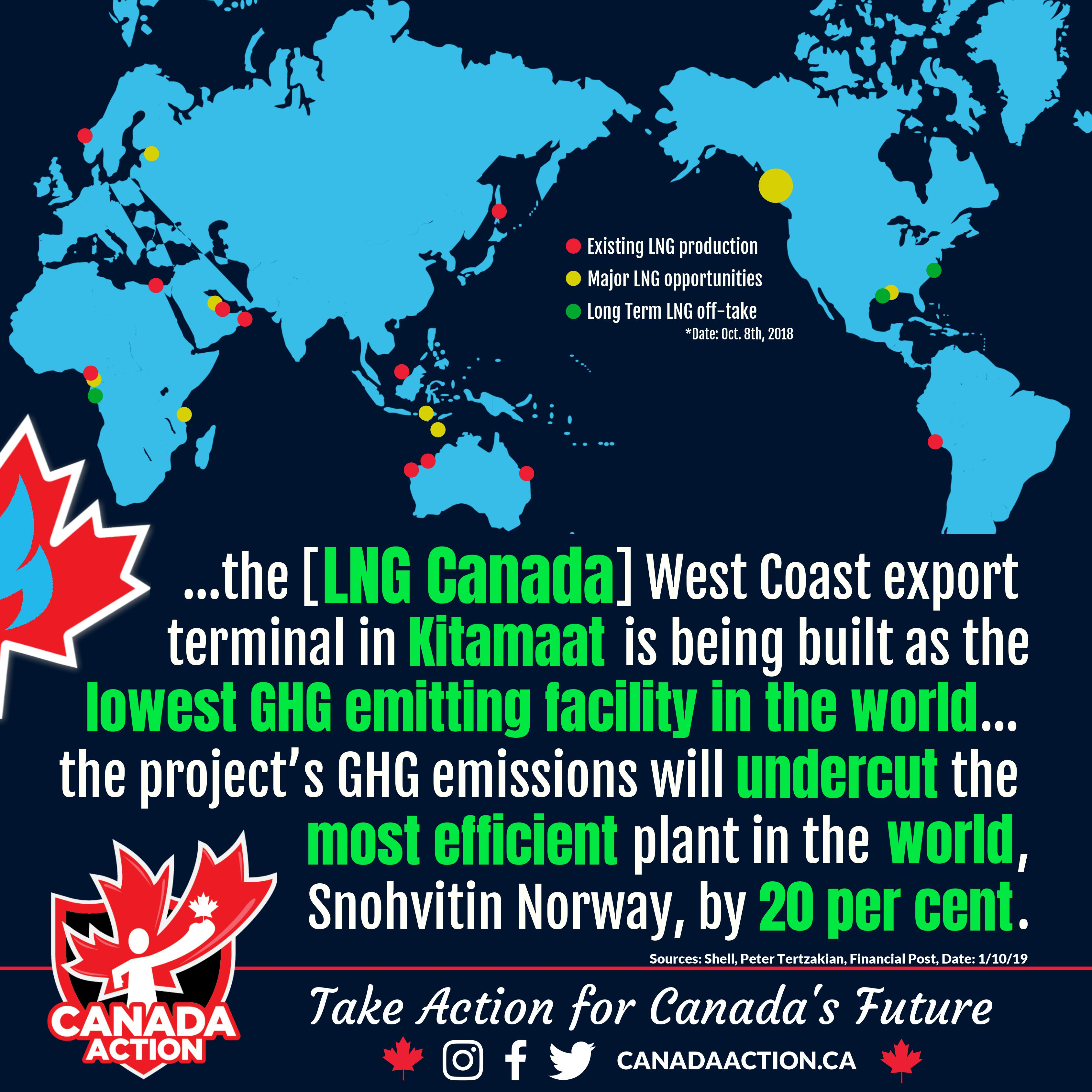 Canada LNG to be Lowest GHG Emitting Facility in the World