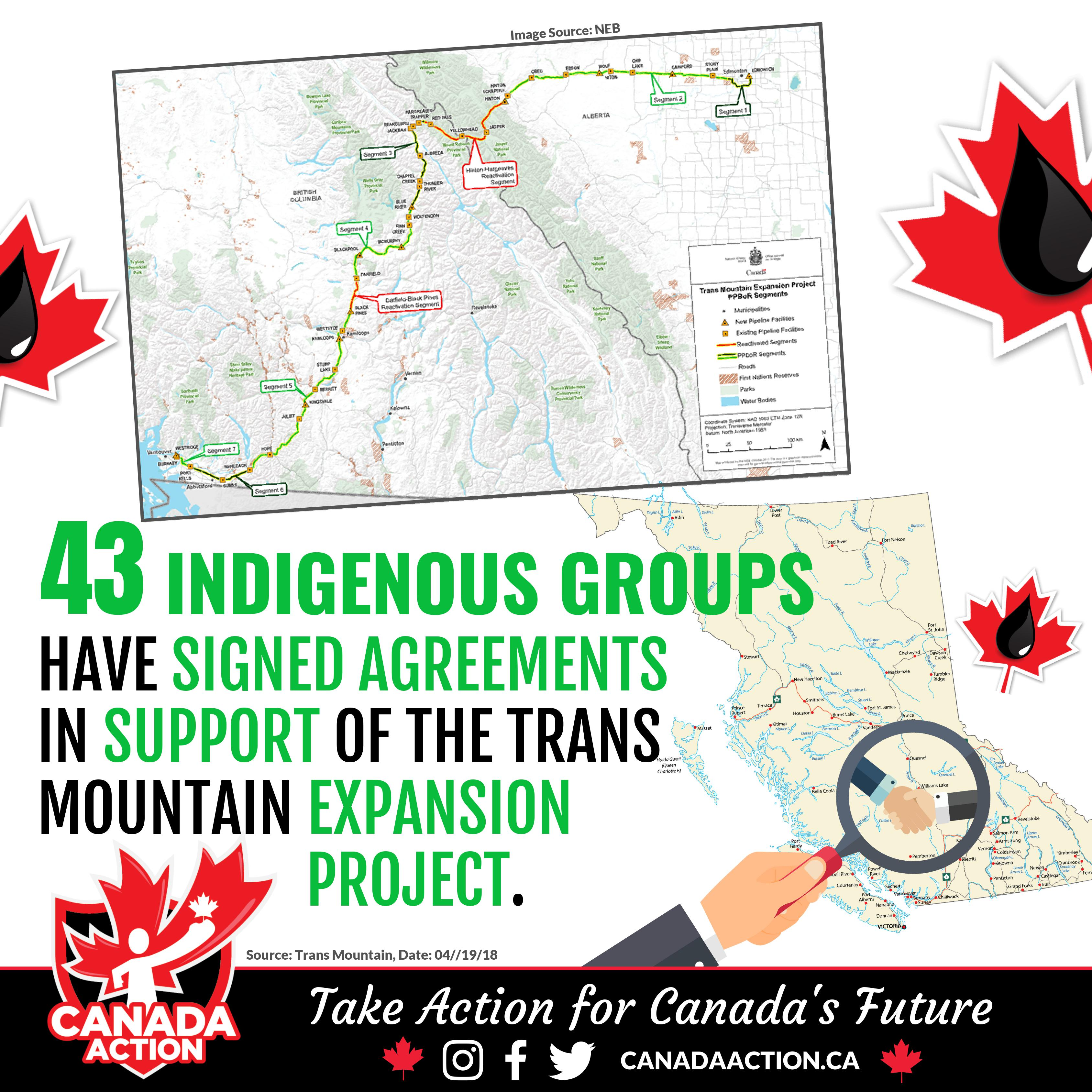 43 First Nations Support the Trans Mountain Expansion