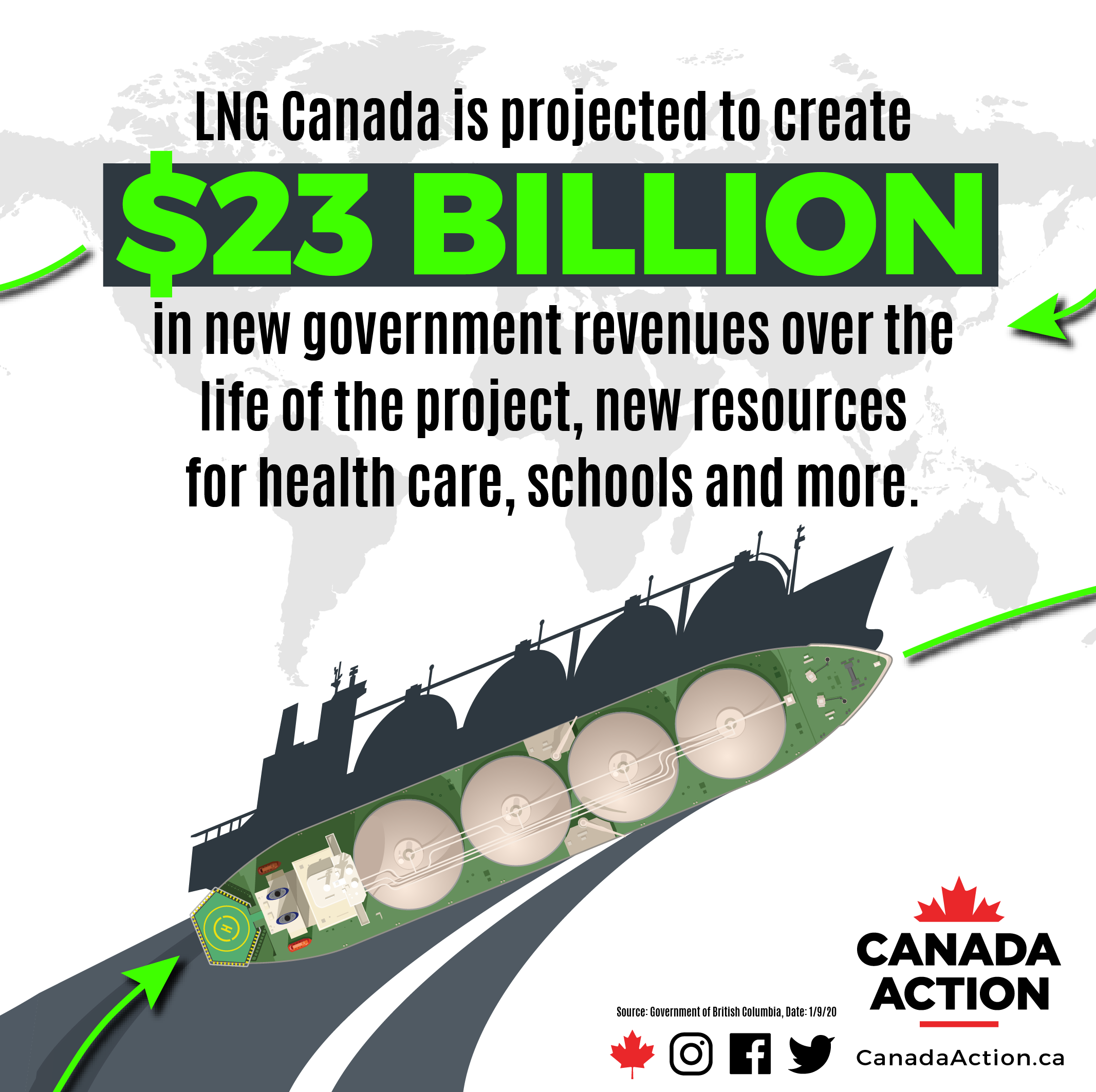 LNG Canada Economic Benefits $23 billion in government revenues