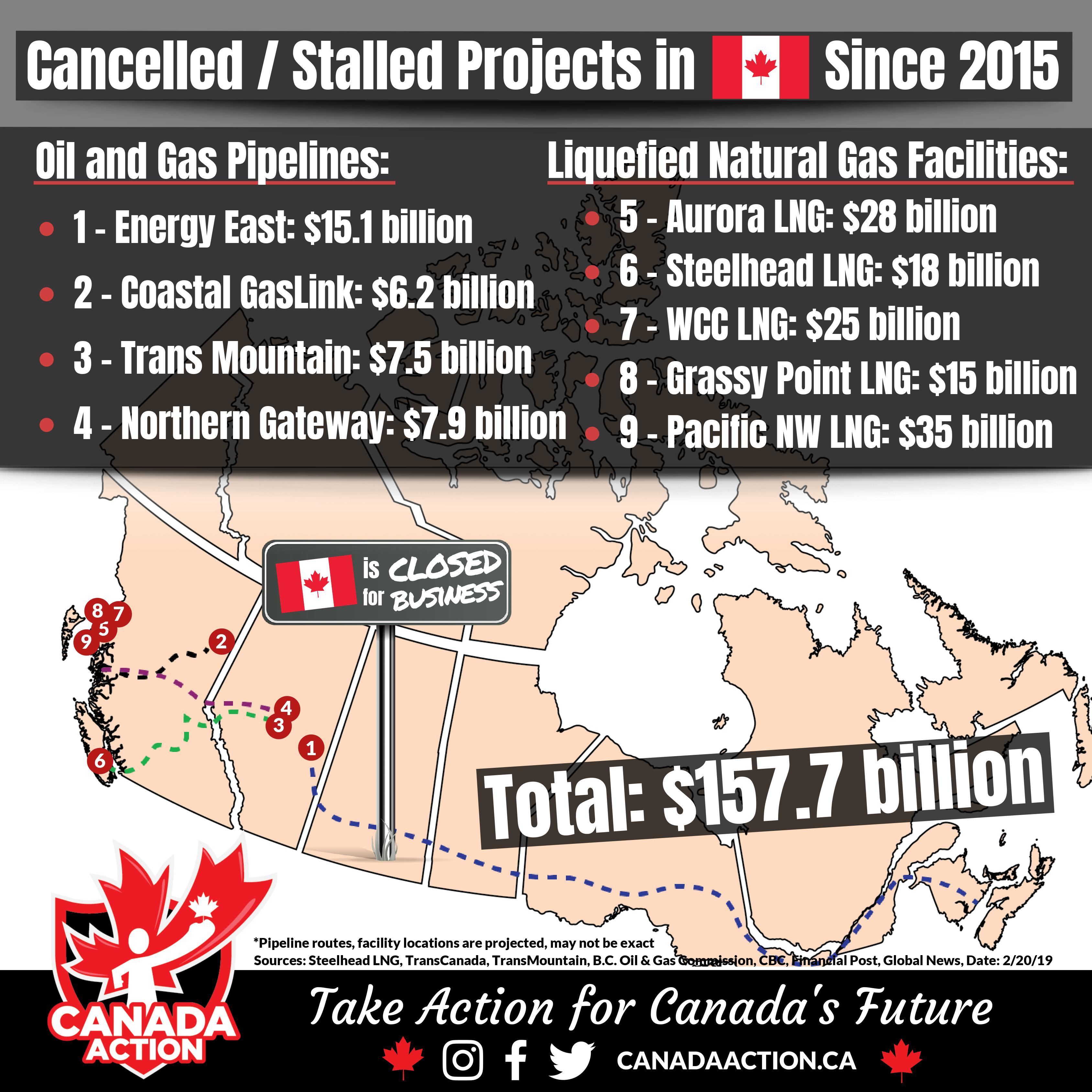 Cancelled and Stalled Energy Projects in Canada Since 2015