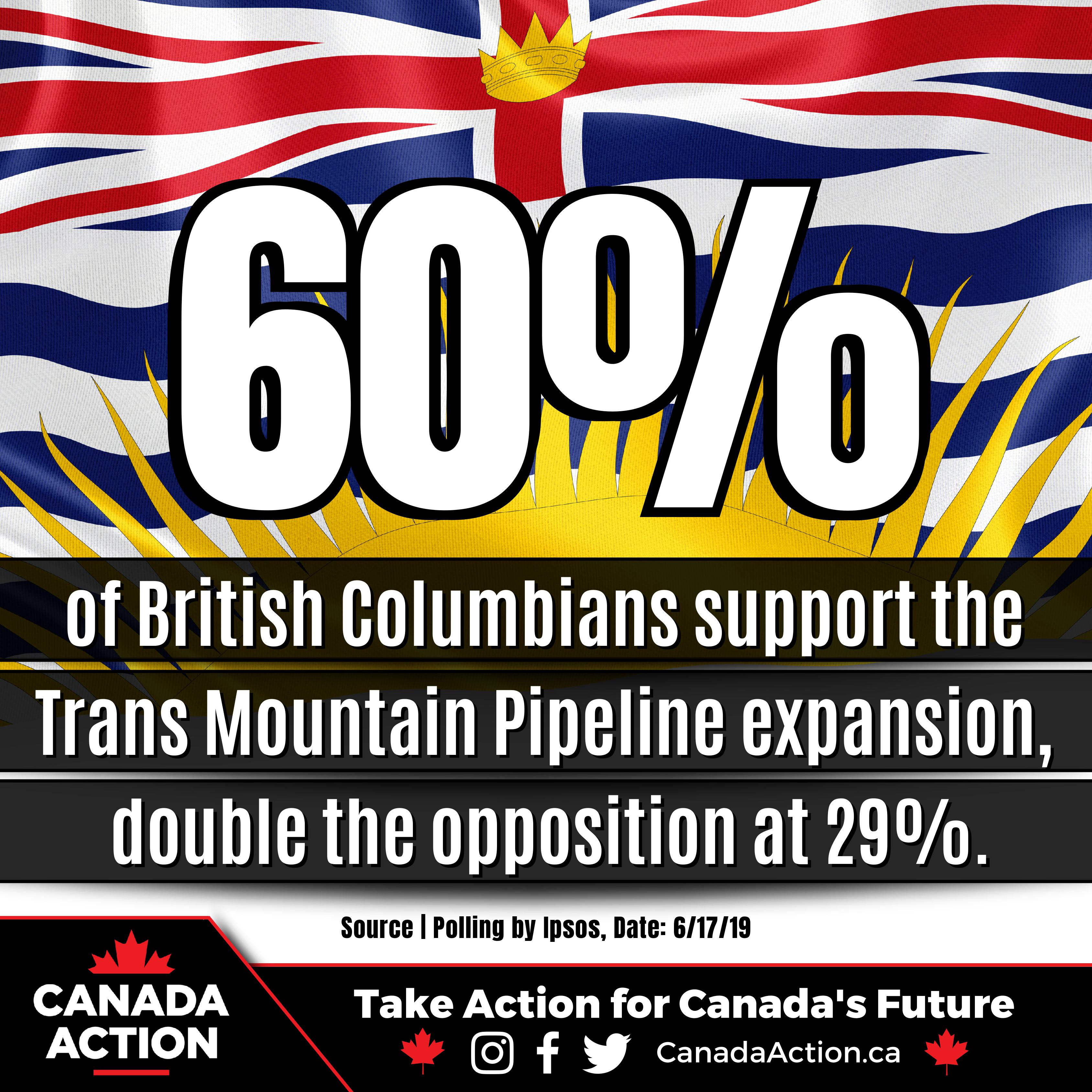 a majority of british columbians support trans mountain pipeline expansion 2019