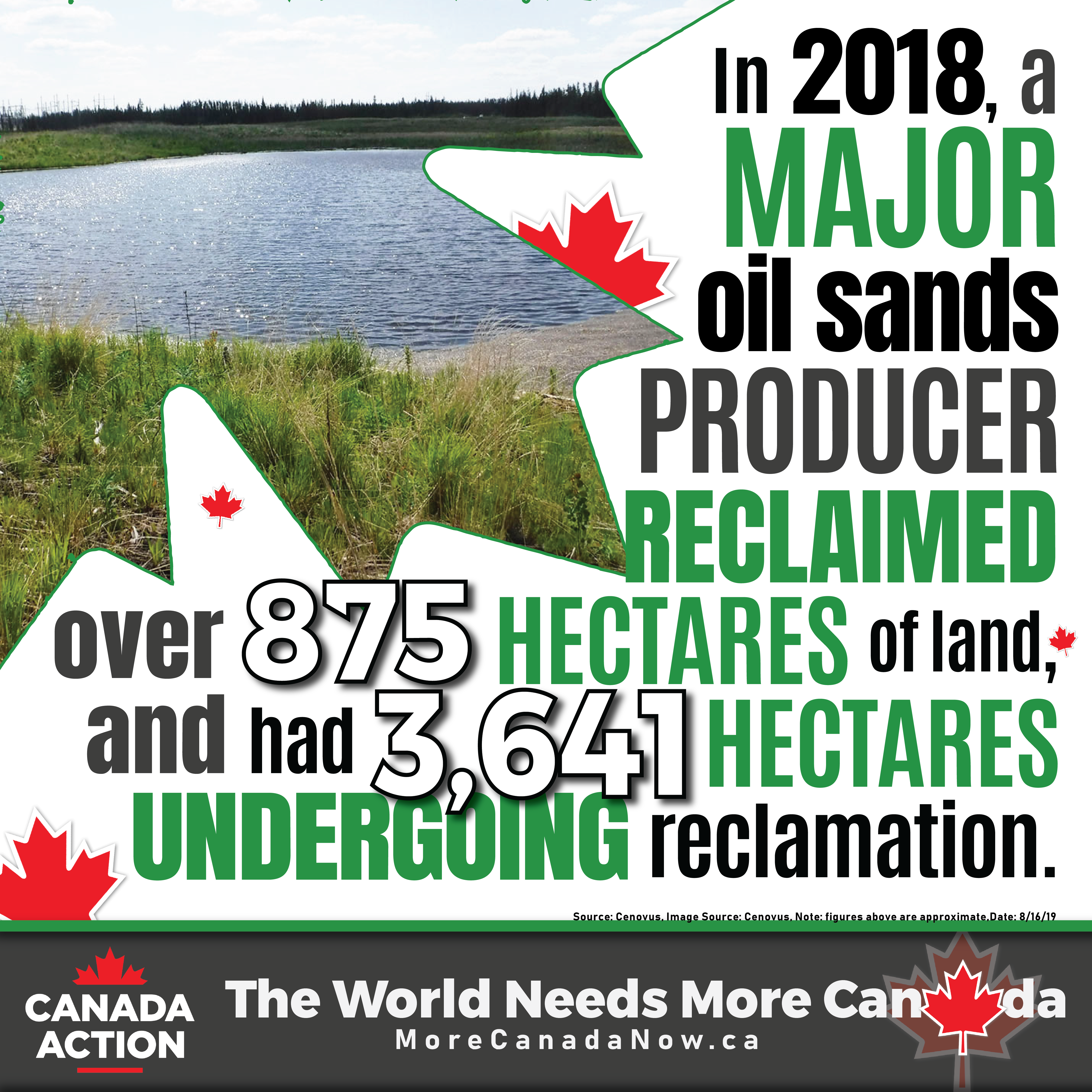 In 2018, a major oil sands producer reclaimed over 850 hectares, and had over 3,600 hectares undergoing reclamation