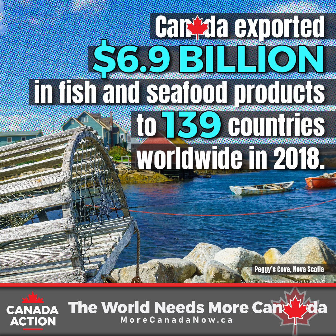 Canada exported $6.9 billion of fish and seafood exports in 2018