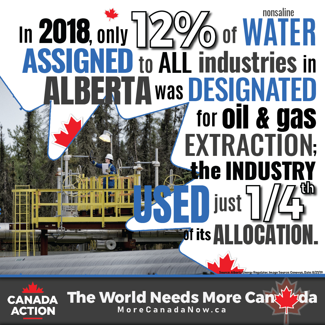 oil sands and environment - in 2018, only 12% of nonsaline water assigned to all industries in Alberta was designated for oil and gas extraction; the industry used just a quarter of its allocation