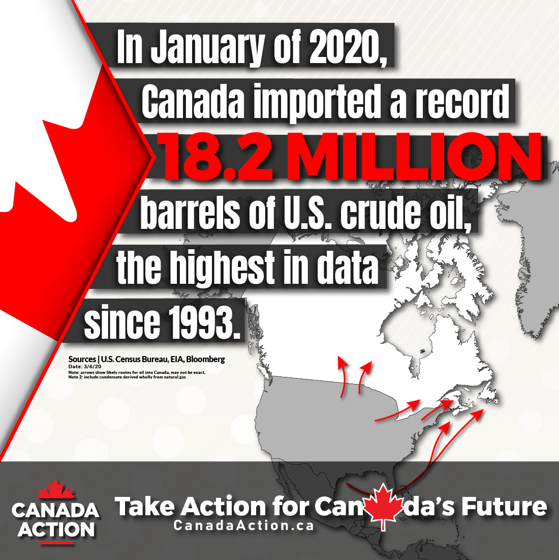 How much US oil does canada import? A record amount in January 2020