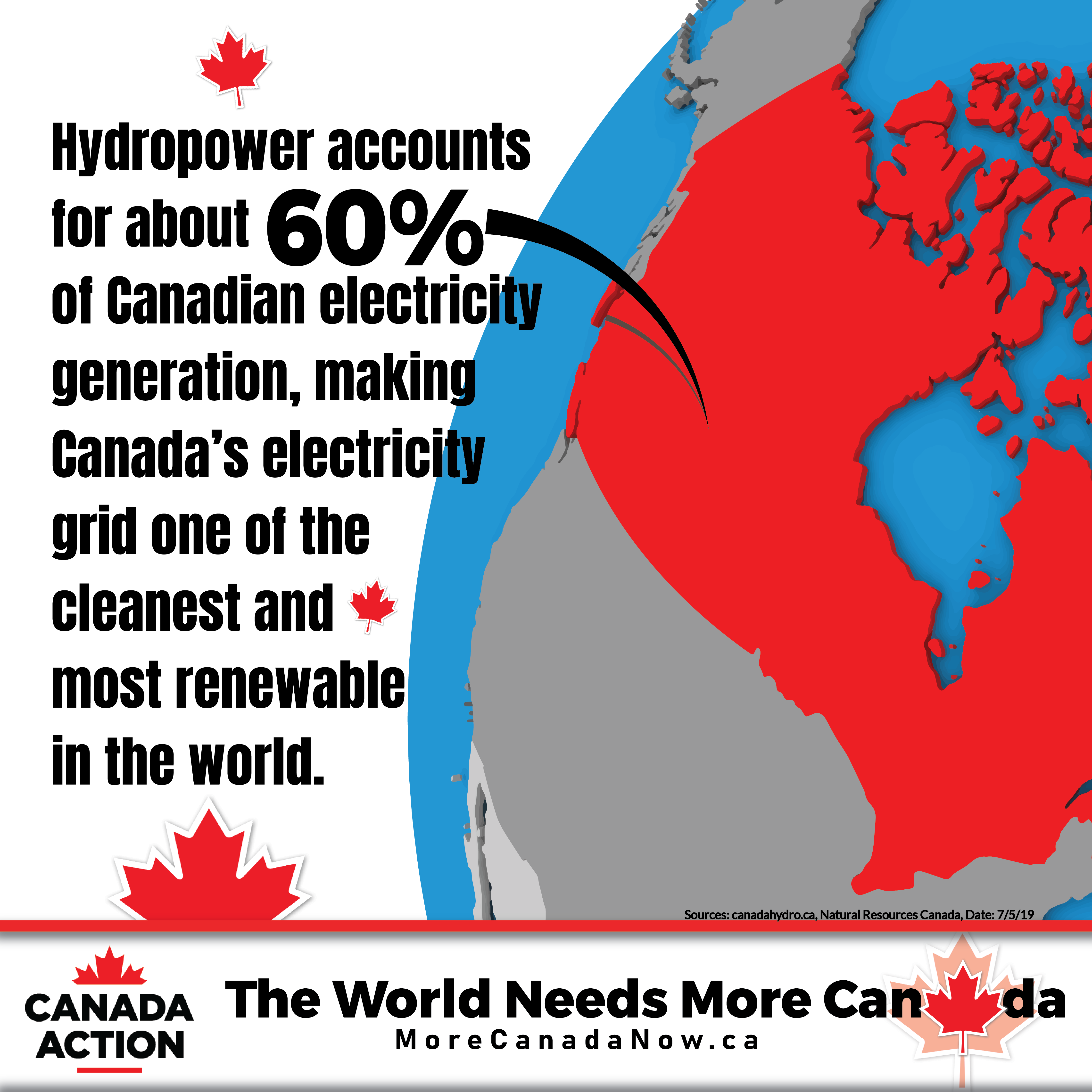 Hydropower in Canada - Major Source of Renewable Electricity