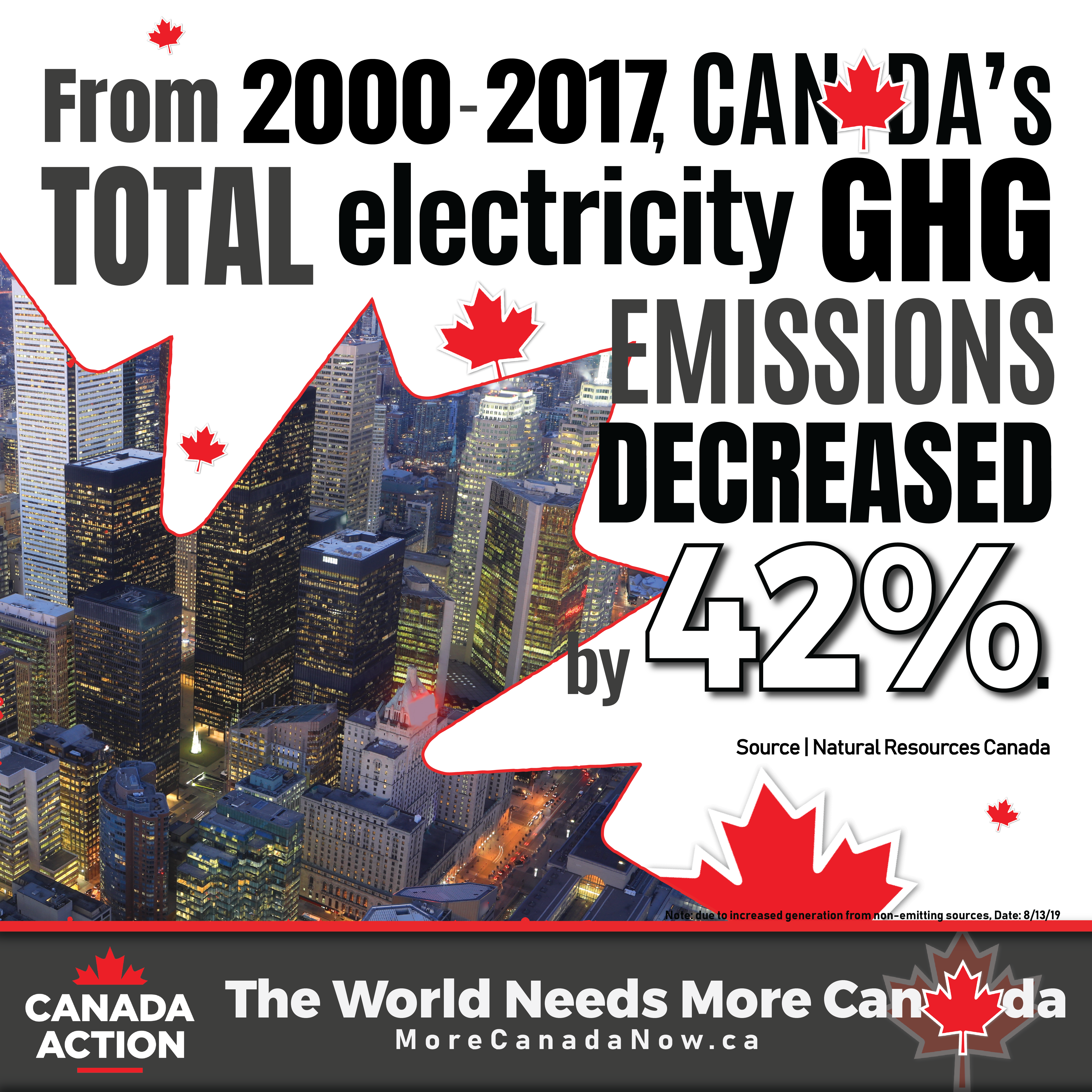 Canada's Total GHG Emissions from Electricity - Down 49% Between 2000-2017