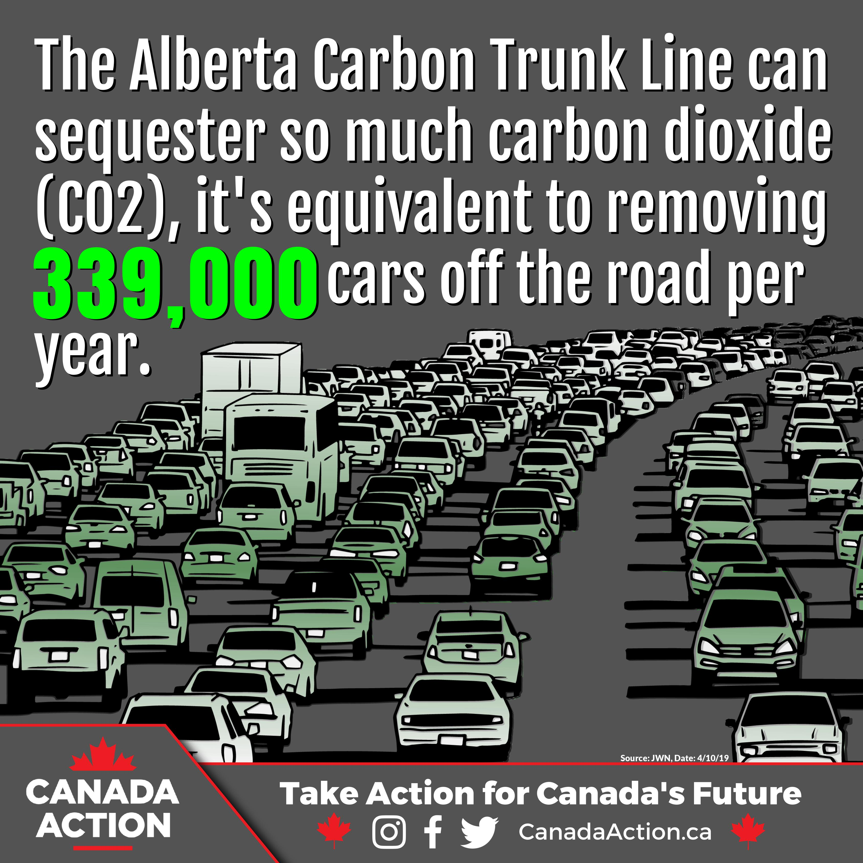 Alberta Carbon Trunk Line (ACTL) - Removes Up to 339,000 Cars of the Road Per Year