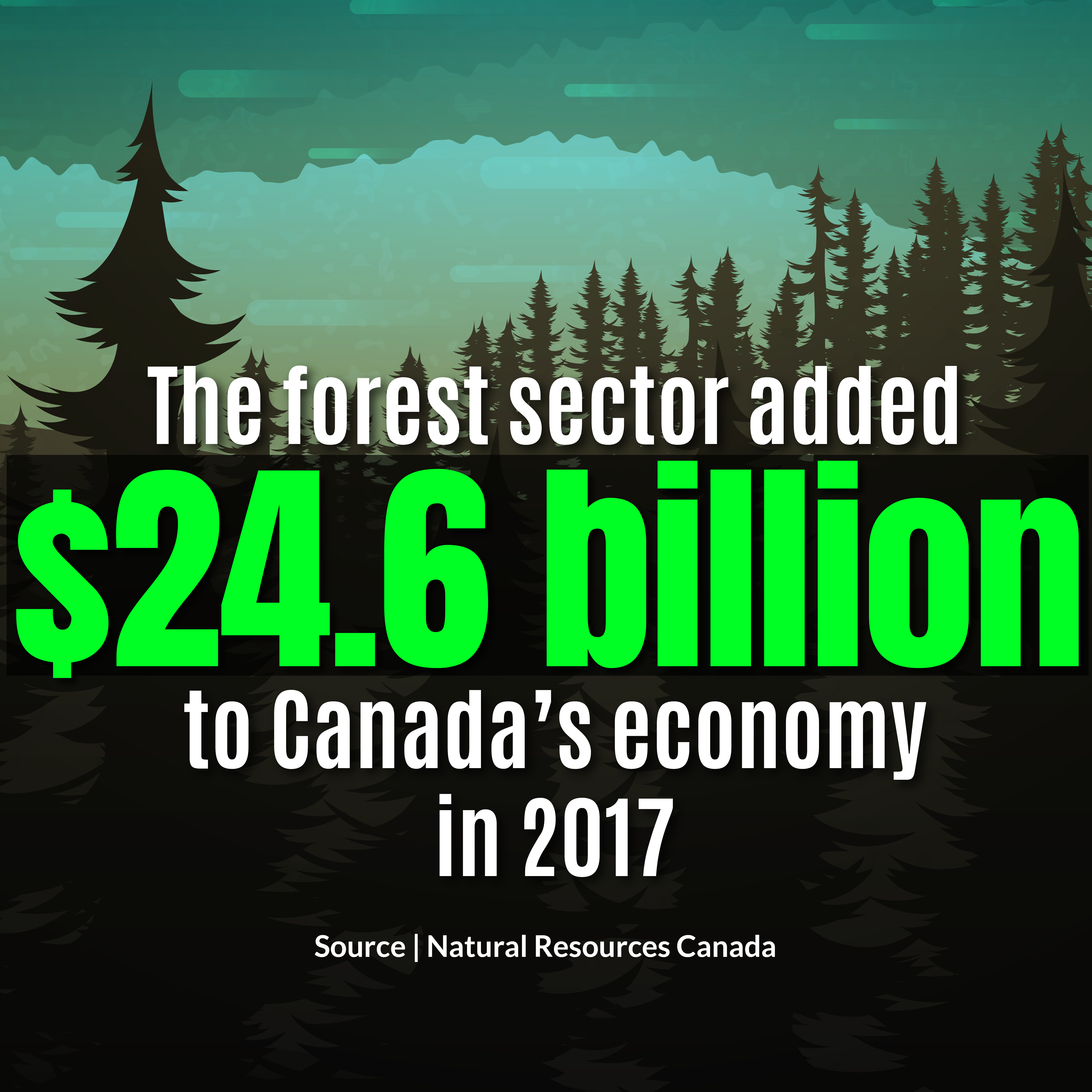 $24.6 billion added to canada's economy from forestry sector in 2017