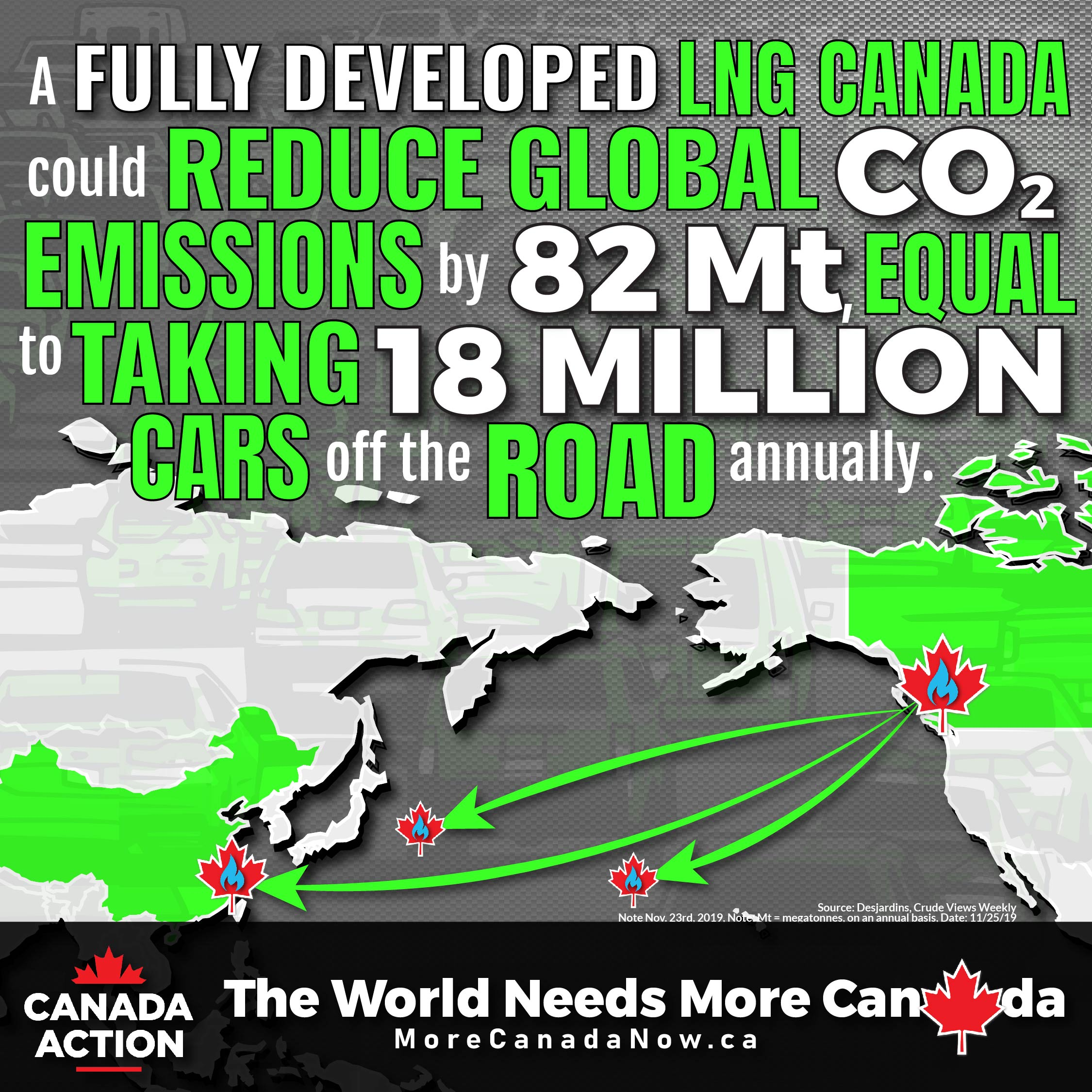 LNG Canada Emission Reductions Equal to Removing 18 Million Cars off the Road
