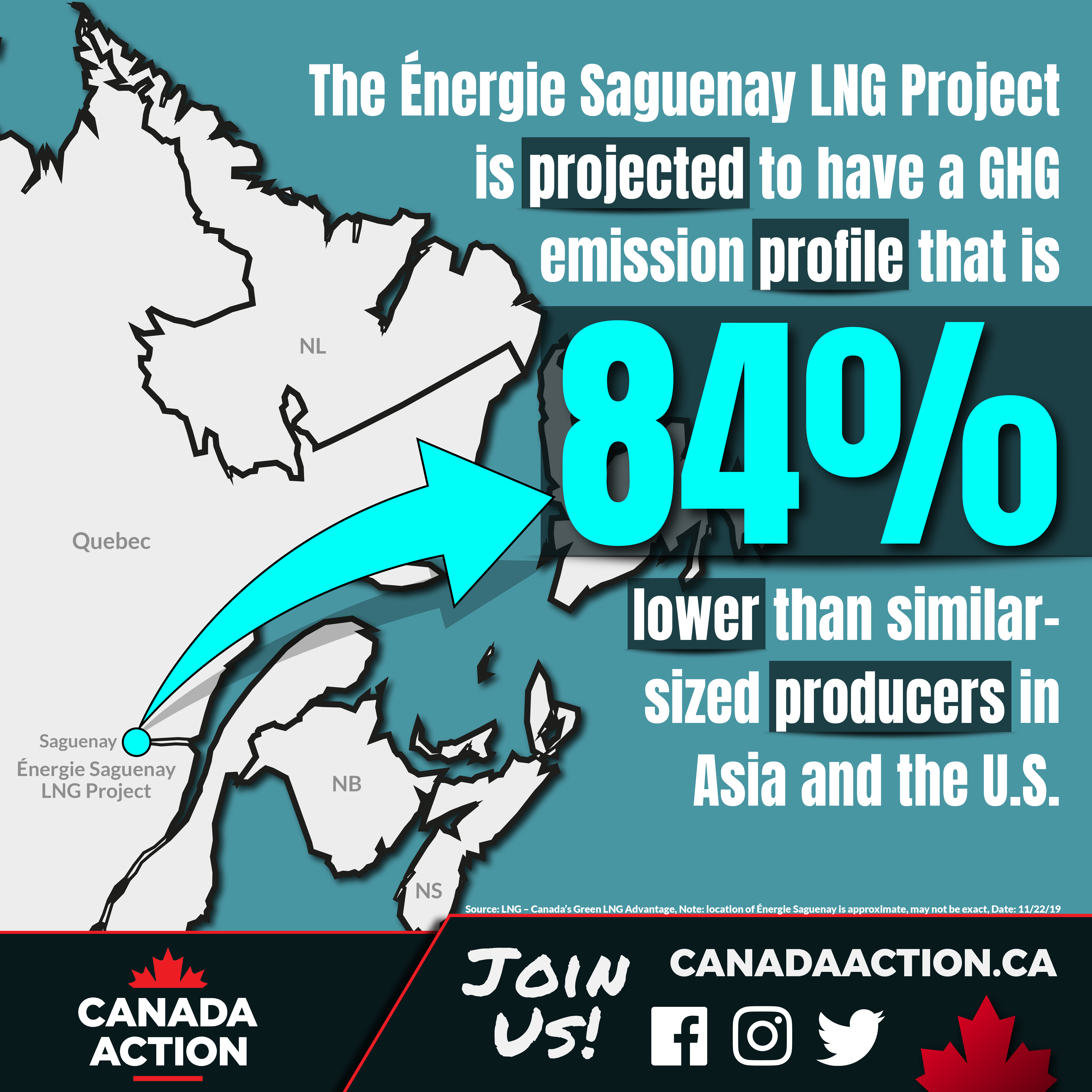 Energie Saguenay LNG Project Canada Quebec - GHG Emissions Intensity