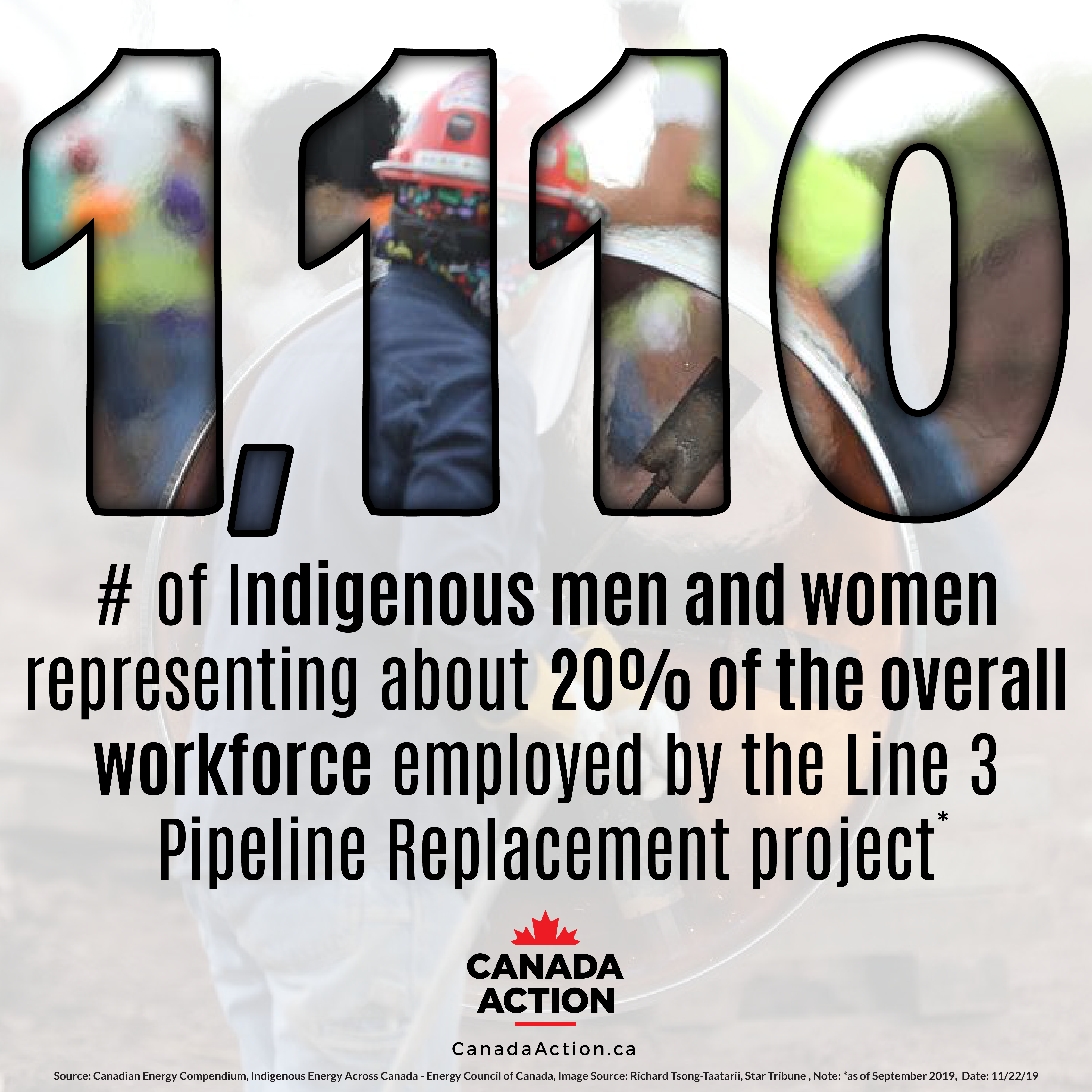 Indigenous Employment on the Line 3 Replacement Project Pipeline in Canada