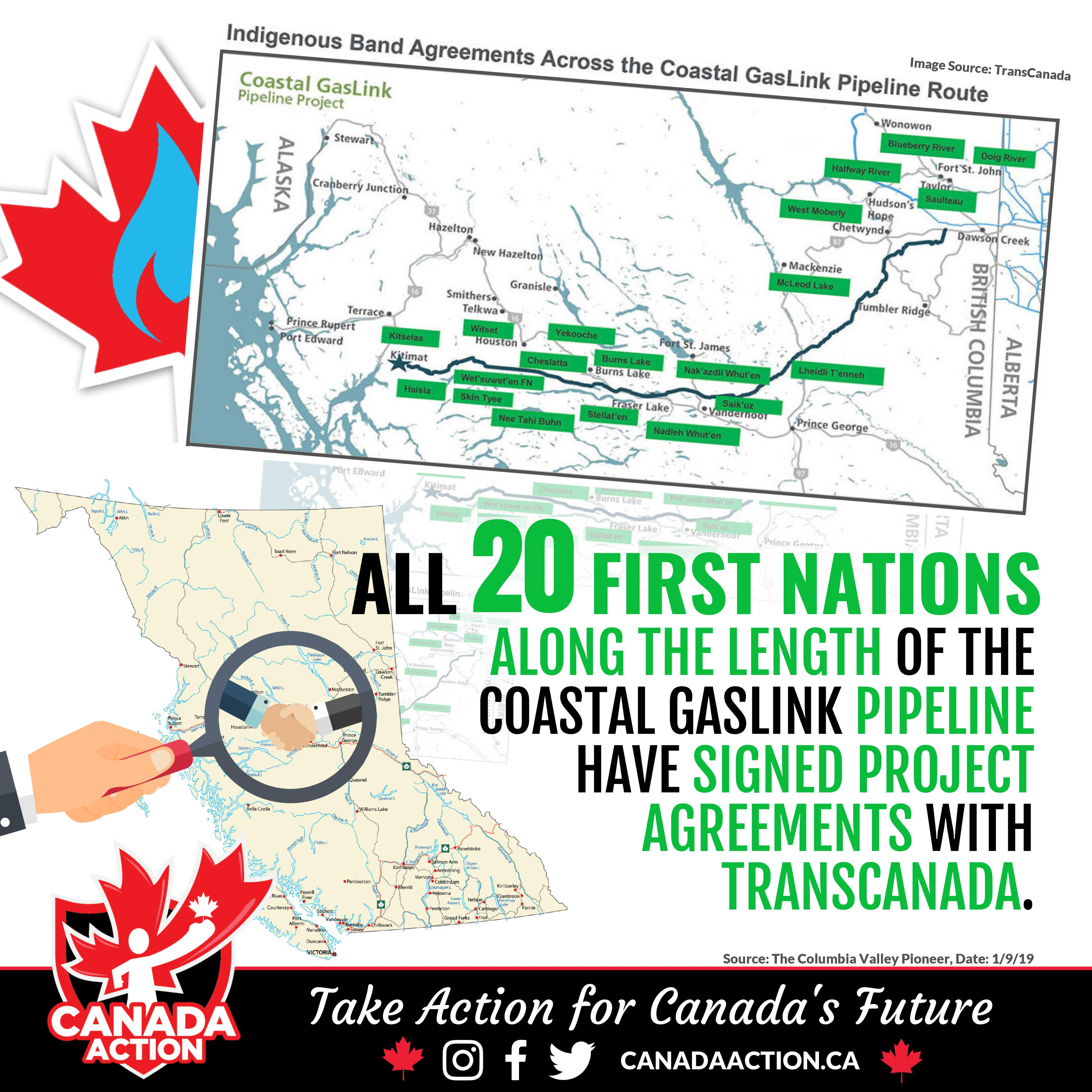 coastal gaslink pipeline project support first nations